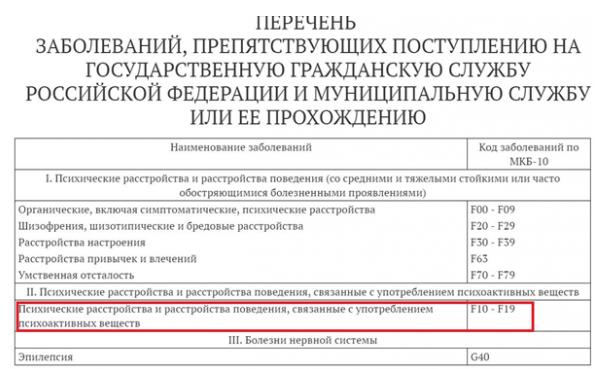 Устроивший законодательную охоту на депутатов-наркоманов Резник попал в собственную ловушку